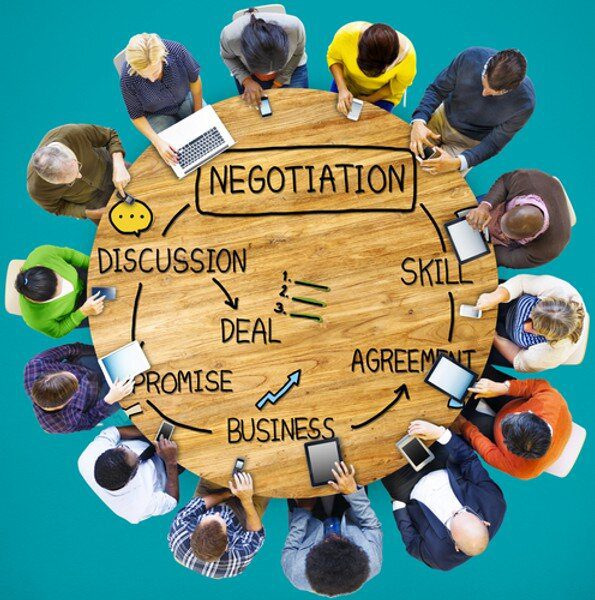 diagram showing a business contract negotiation process